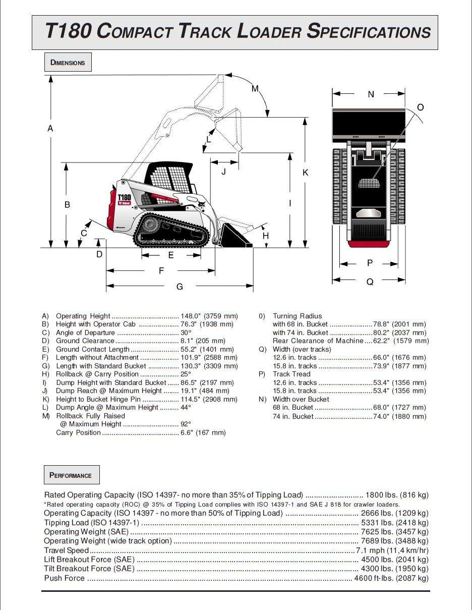 Bobcat T190 Specs >> Bobcat supplier worldwide | Used Bobcat T180 for sale
