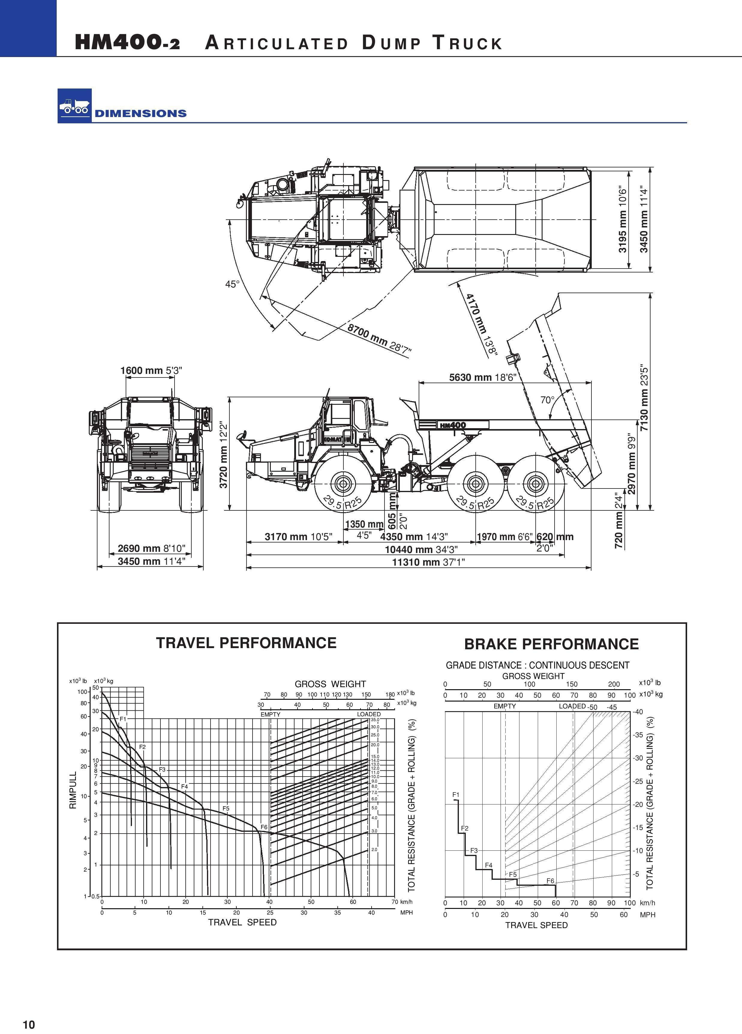 Used Dump Trucks >> Komatsu Articulated Dump Truck Supplier Worldwide   Used ...