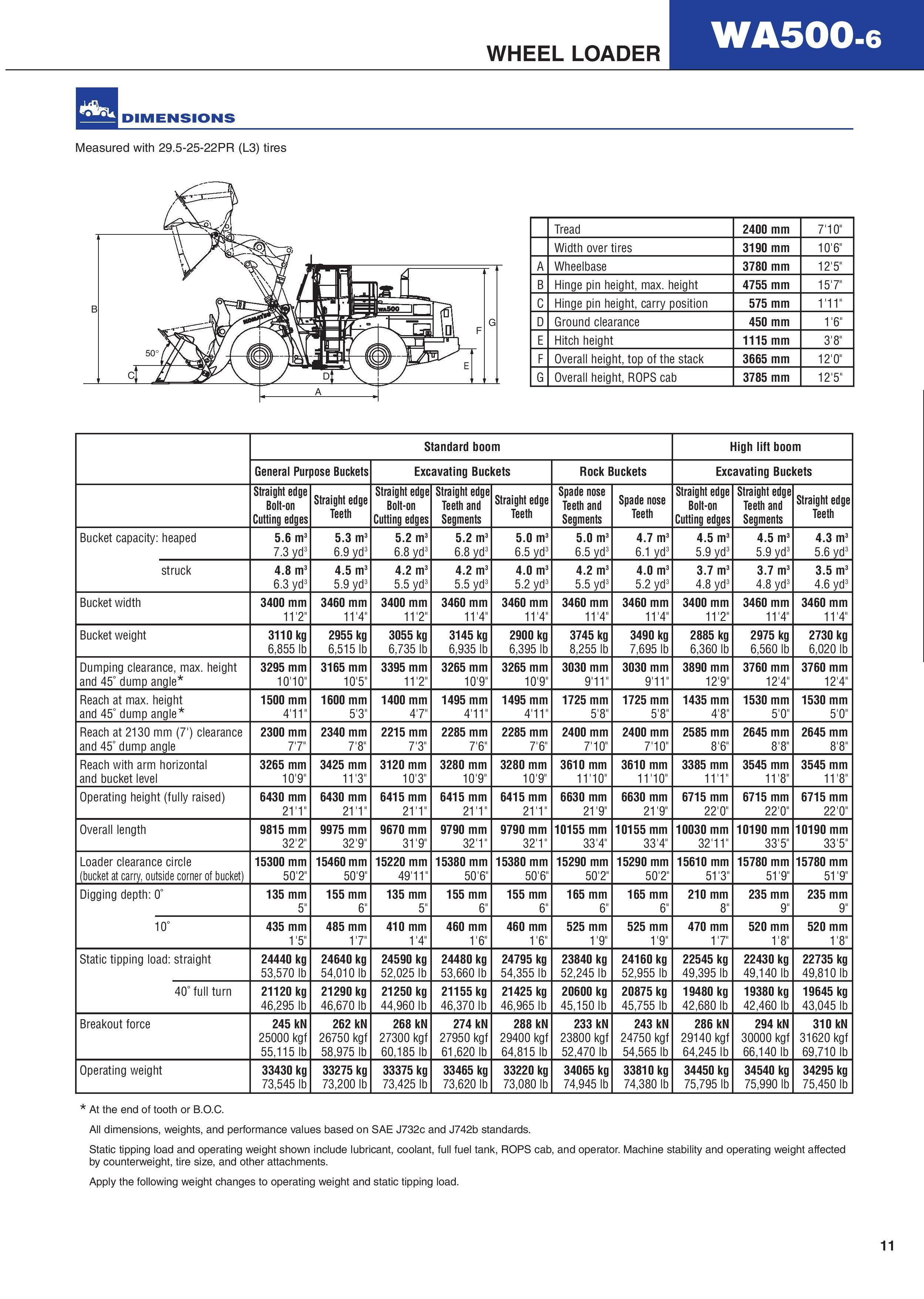 Komatsu Wheel Loader Supplier Worldwide Used Wa500 6