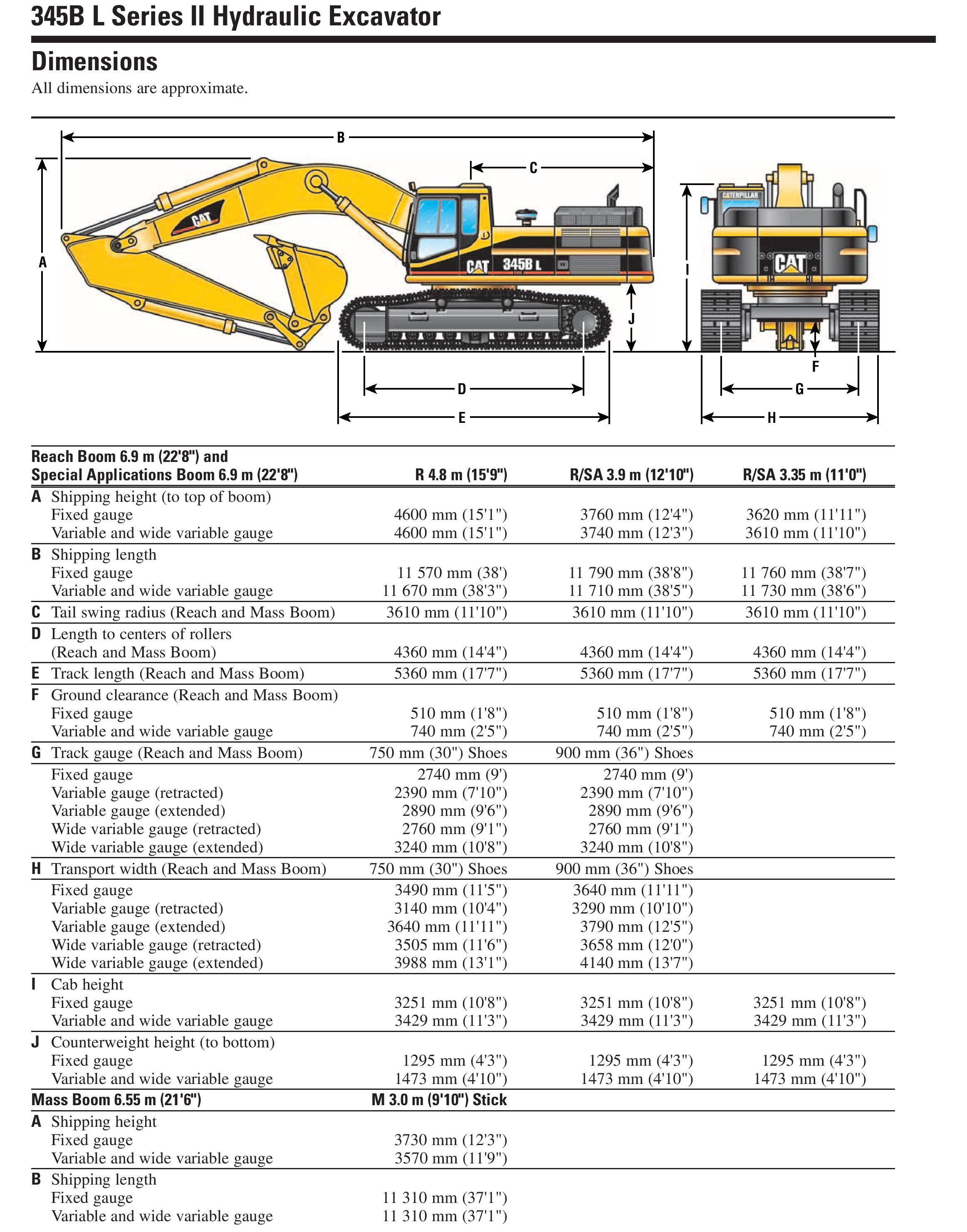 586060 furthermore DaytonMotorMountingLugBracket 3M133 also DaytonShadedPole C FrameMotor 4M077 as well Burton 20logo furthermore Caterpillar 345bl Excavator P130246. on baldor motor specs