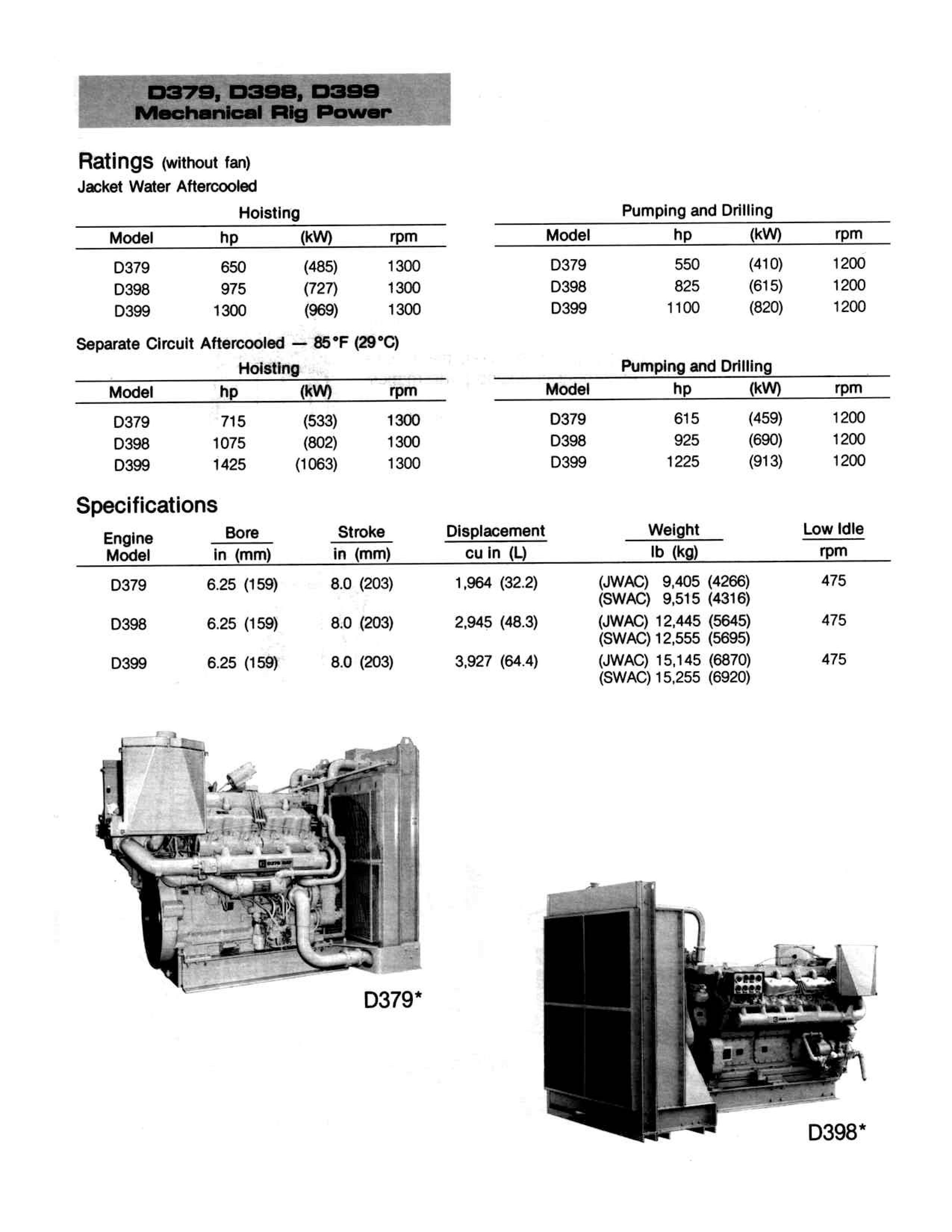 Caterpillar Diesel Engine Supplier Worldwide Used Cat D