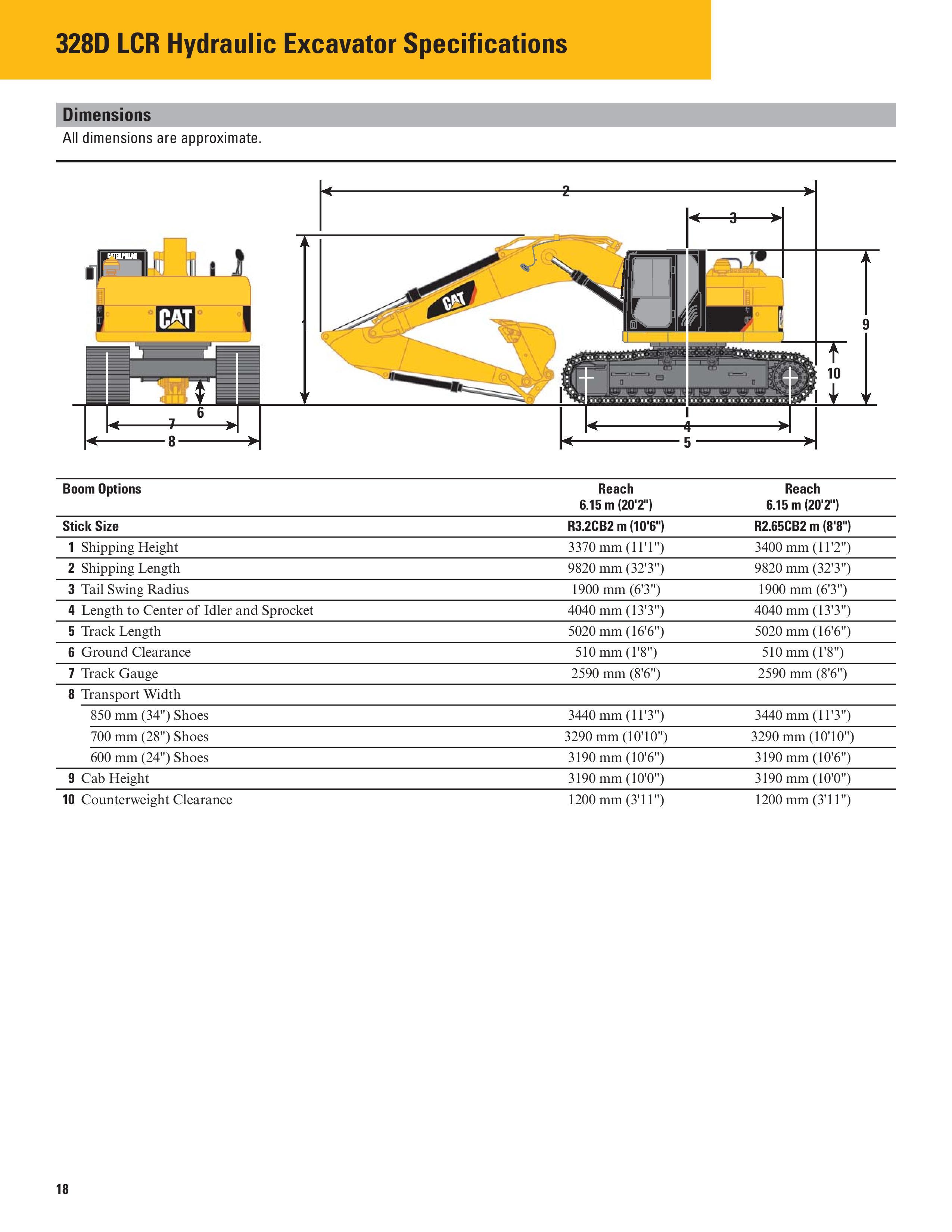 Caterpillar Excavator Supplier Worldwide Used 2009 Cat