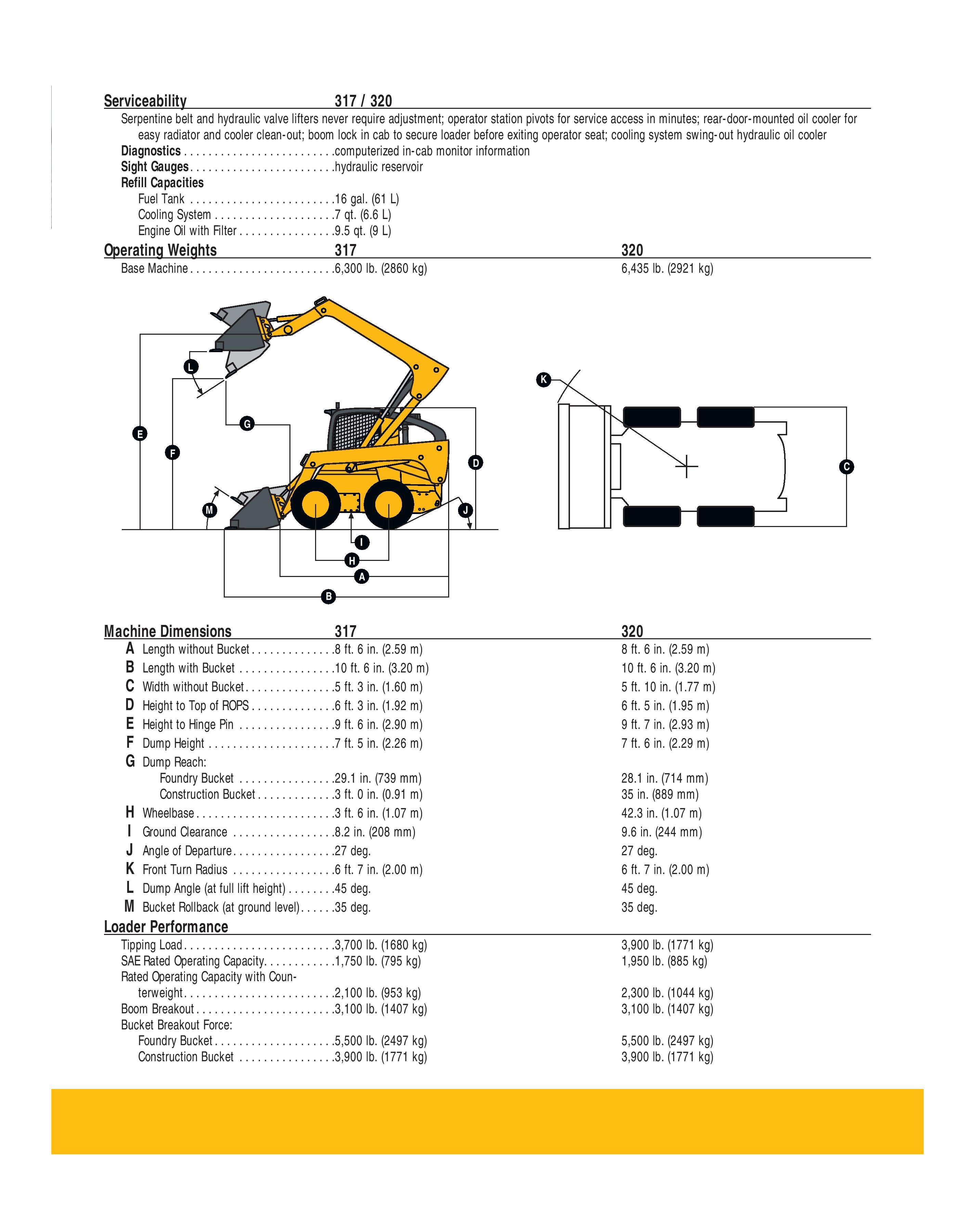 John Deere Skid Steer Supplier Worldwide | Used 2005 John Deere 328