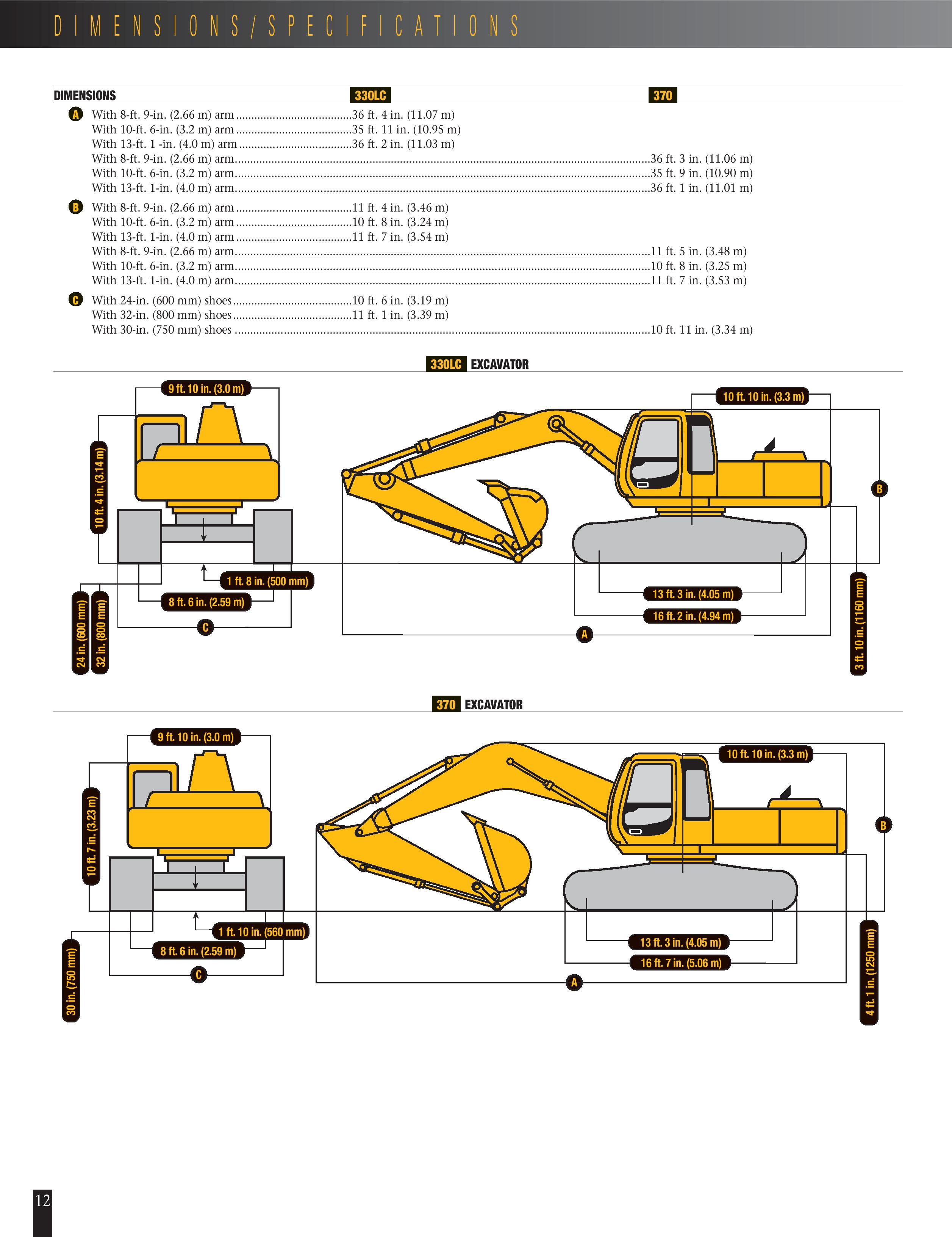 John Deere Hydraulic Excavator Supplier Worldwide Used
