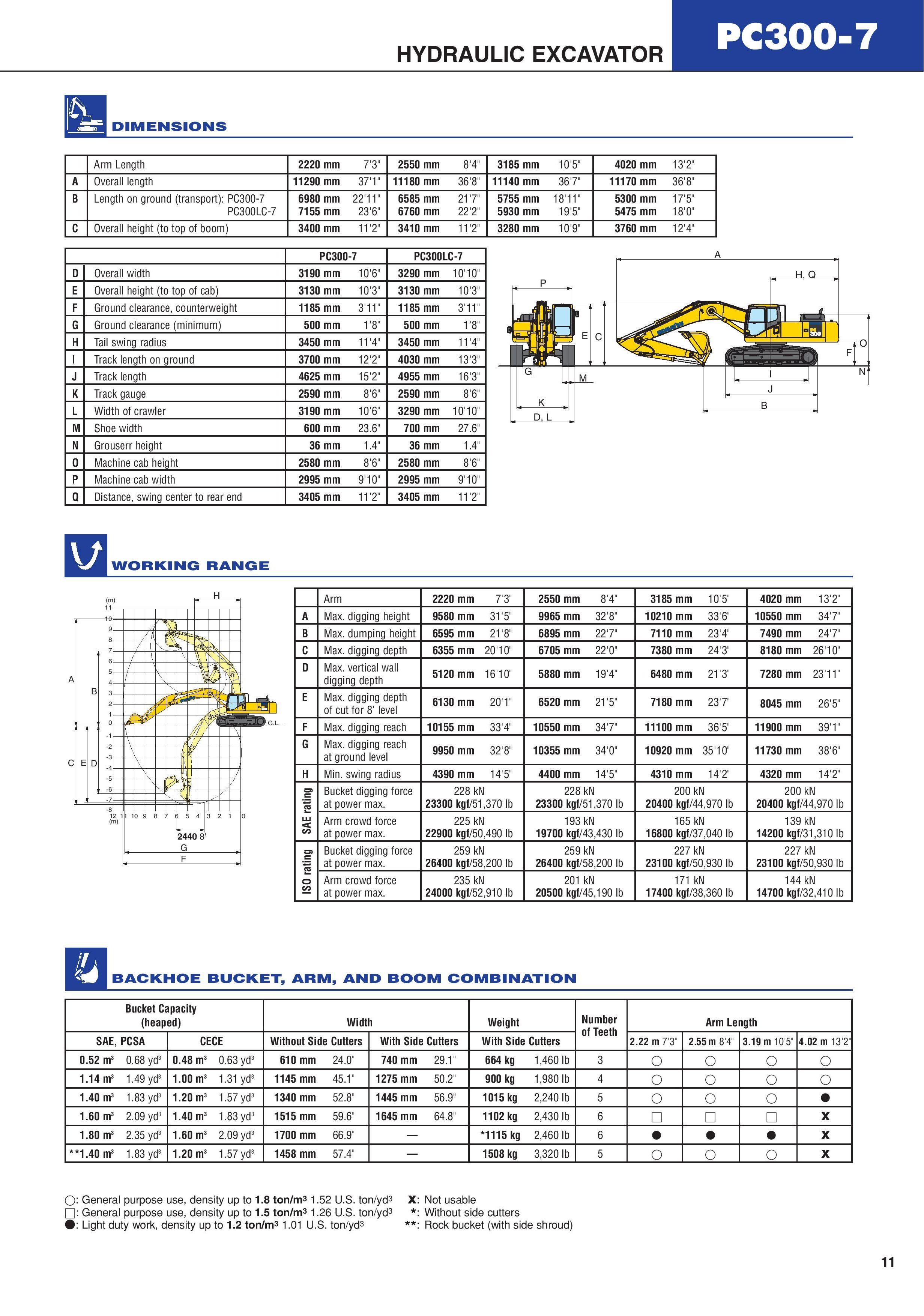Komatsu Pc220 Auto Electrical Wiring Diagram Pc 150 Proveedor De Excavadora A Nivel Mundial