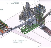 New Gold Recovery 150-300 TPH Placer Plant