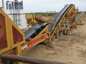 CEC 450 Closed Circuit Cone Crushing Plant for Sale