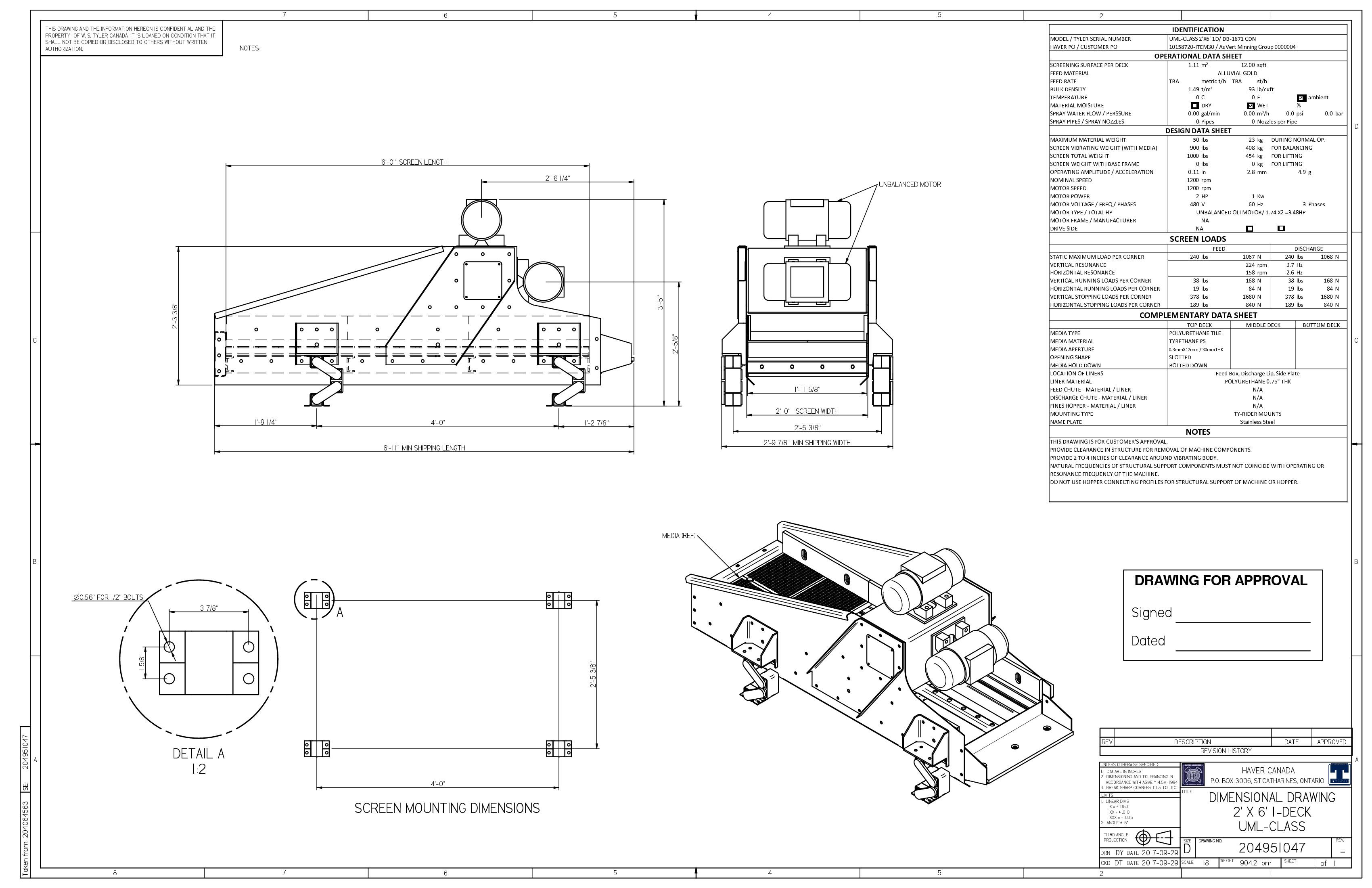 UML-Class 2' x 6' Deck Horizontal Vibrating Screen