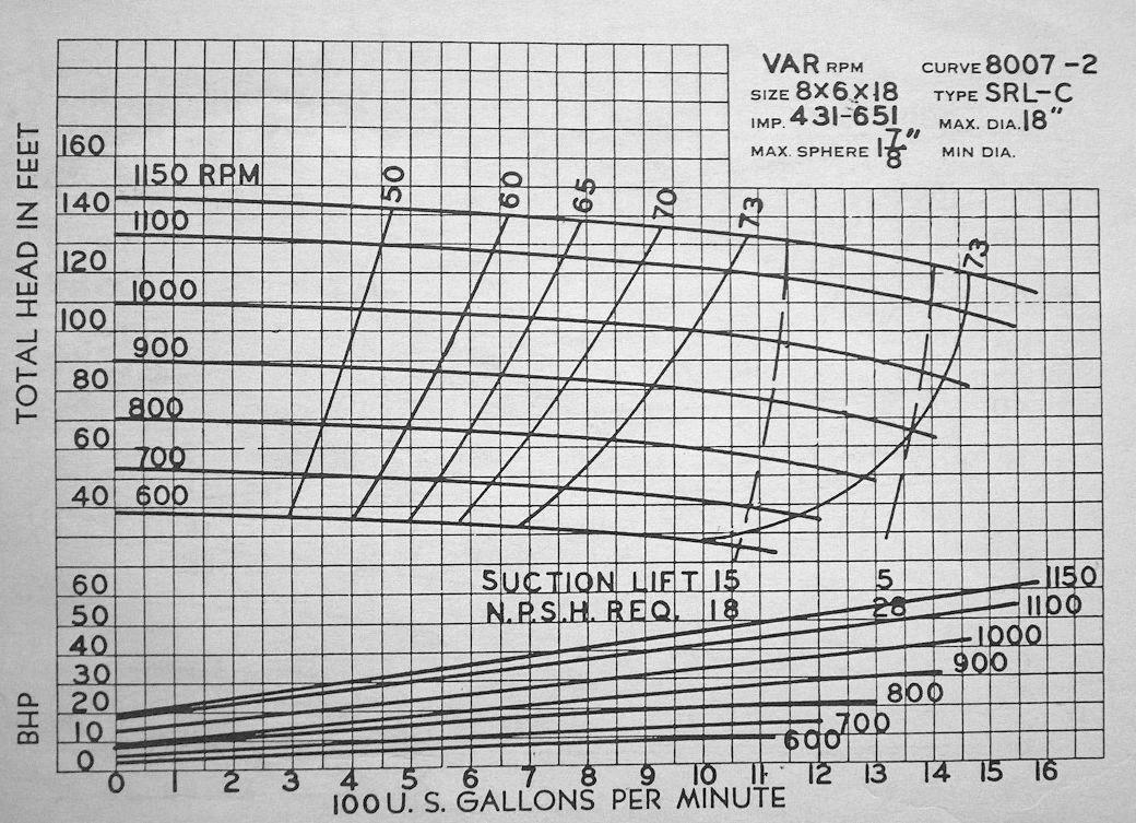 AC 8X6X18 SRL-C